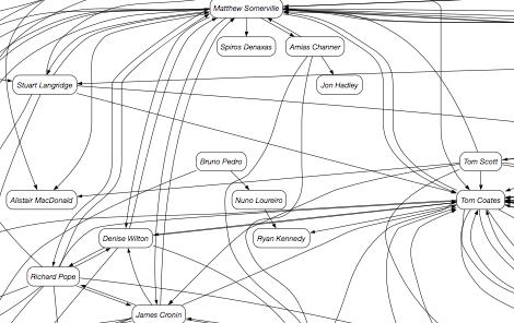 Hackday network excerpt